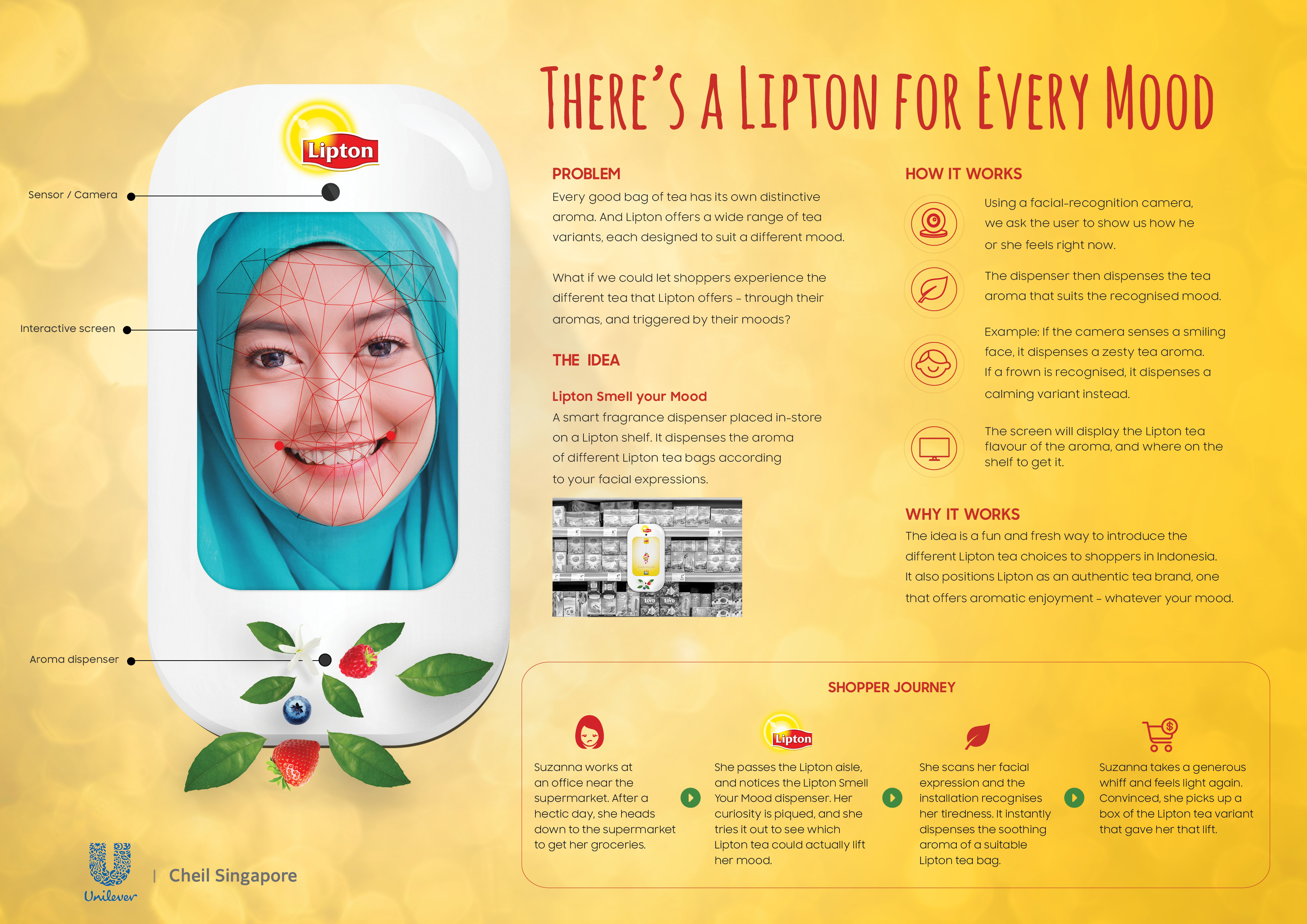 Lipton Idea board